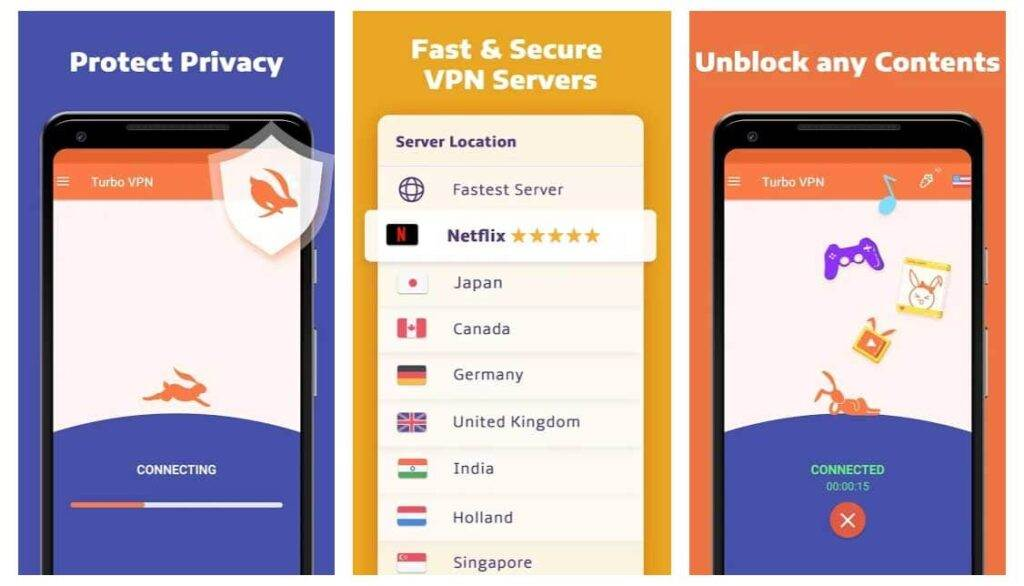 What is Turbo VPN, its Features and How to Use This App on